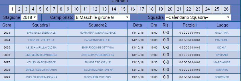 Serie A2 Pallavolo Maschile Calendario.Volley Pubblicati I Calendari Di Serie B