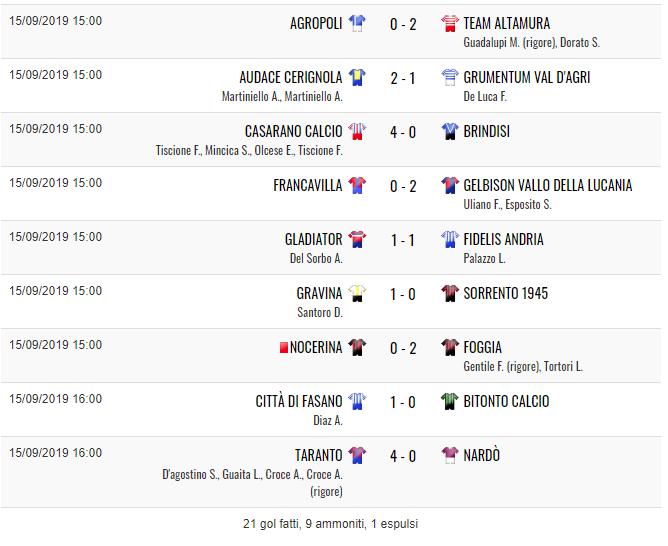 Calendario Serie D Girone H.Serie D Girone H 3a Giornata Risultati E Classifica