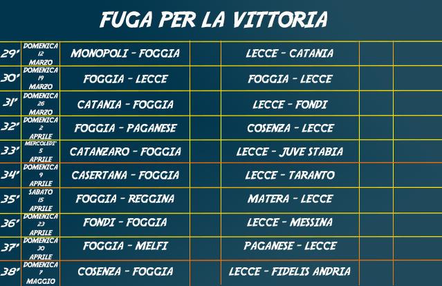 Calendario Lega Pro Foggia.Da Conservare Aggiornata Foggia Lecce Il Cammino Verso La