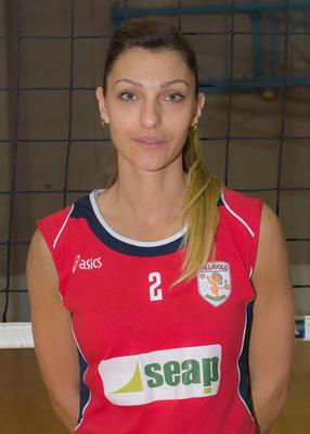 Syana Baleva