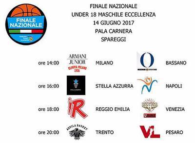 Finali U18, Dolomiti Energia seconda nel girone: oggi spareggio con Pesaro