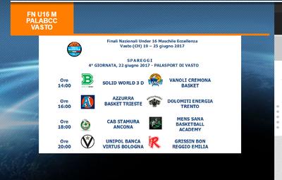 Finali Nazionali U16: Dolomiti Energia allo spareggio contro Trieste