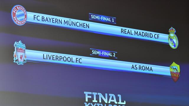 La schermata del sorteggio di Nyon, foto: Uefa.com