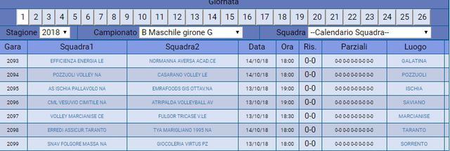 Calendario Serie B Femminile.Volley Pubblicati I Calendari Di Serie B