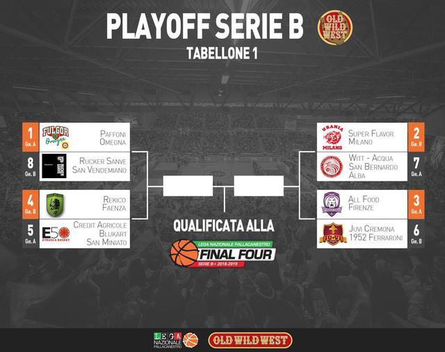 Calendario Playoff.Playoff 2019 Calendario Quarti Di Finale