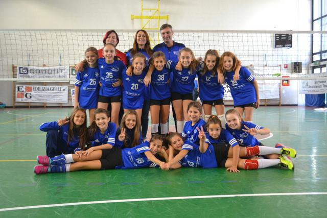 Under 12 Junior: un'altra vittoria contro Le Signe!